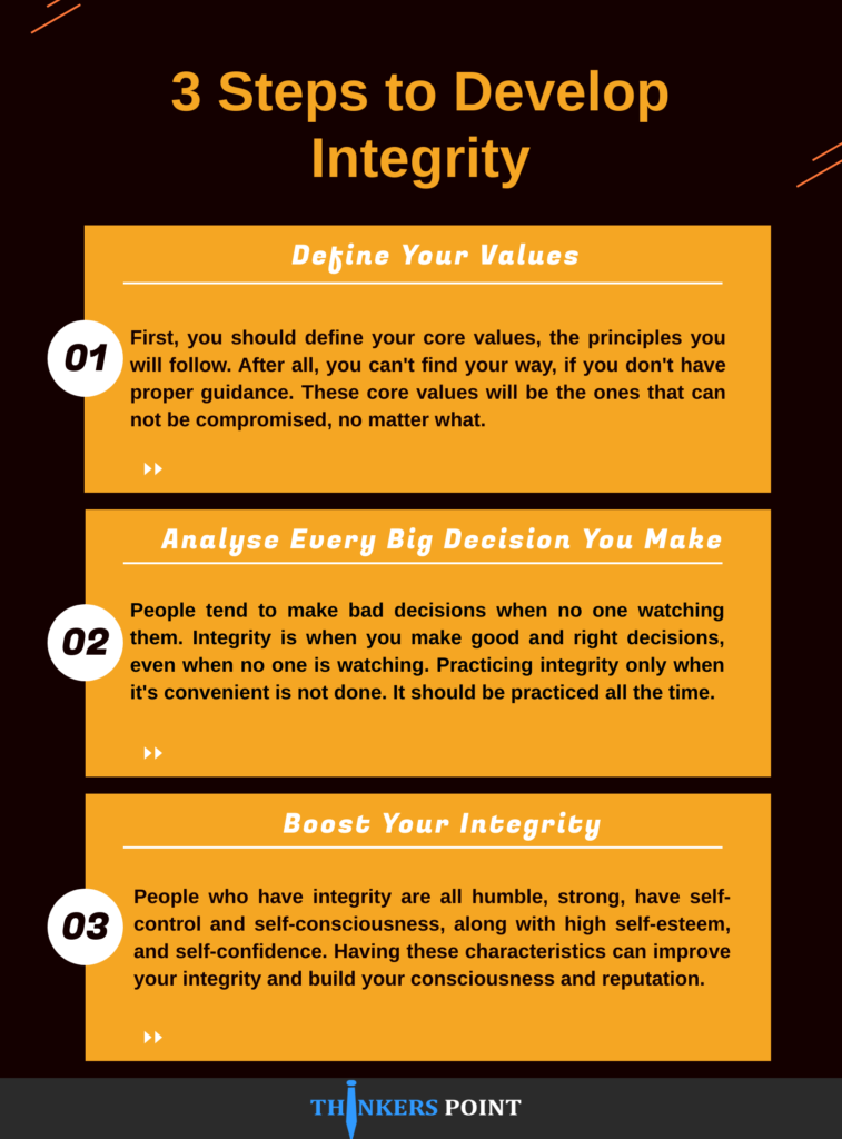 Steps to develop Integrity