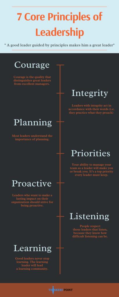 7 core principles of leader ship