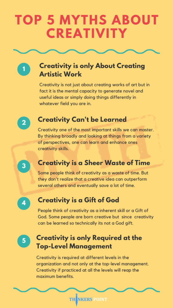 Myths About Creativity [Infographic]