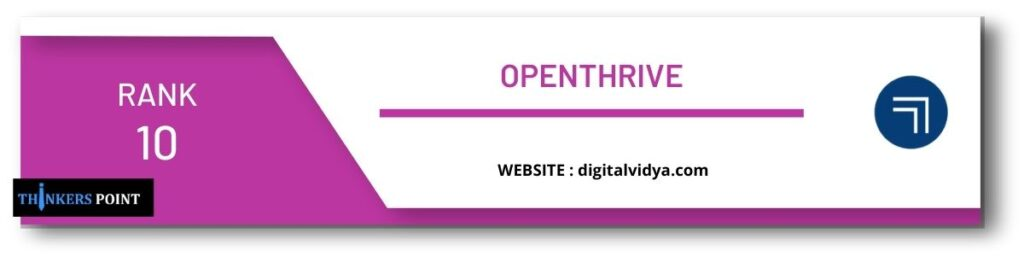 rank 10 online marketing agencies in bangalore